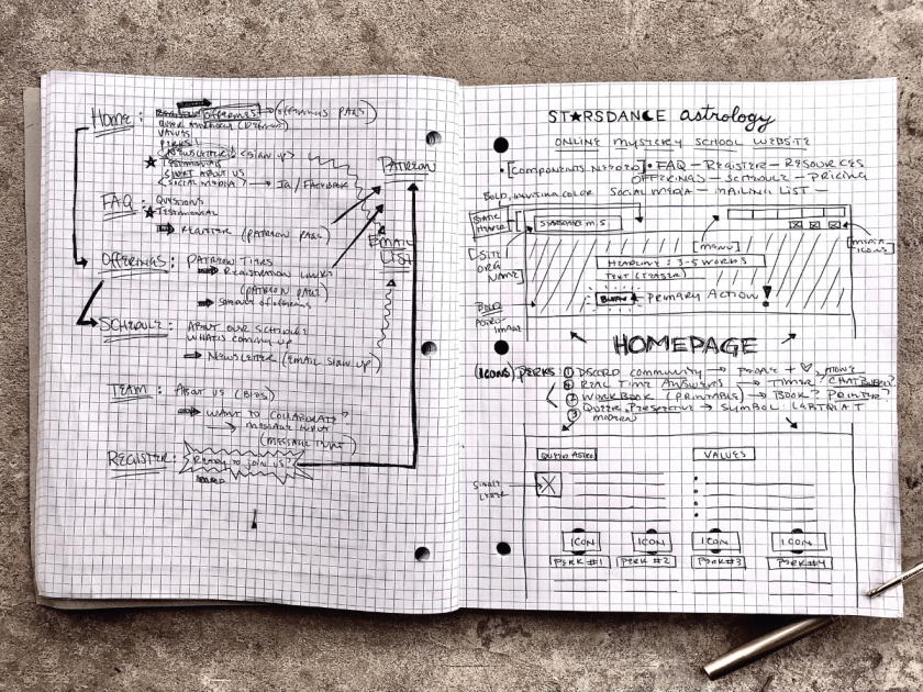 img: sketch of Information Architecture UX brainstorming in my notebook