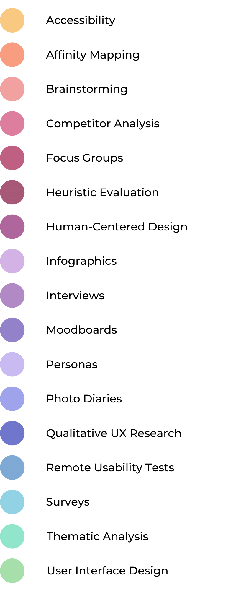 jennis ux research toolkit