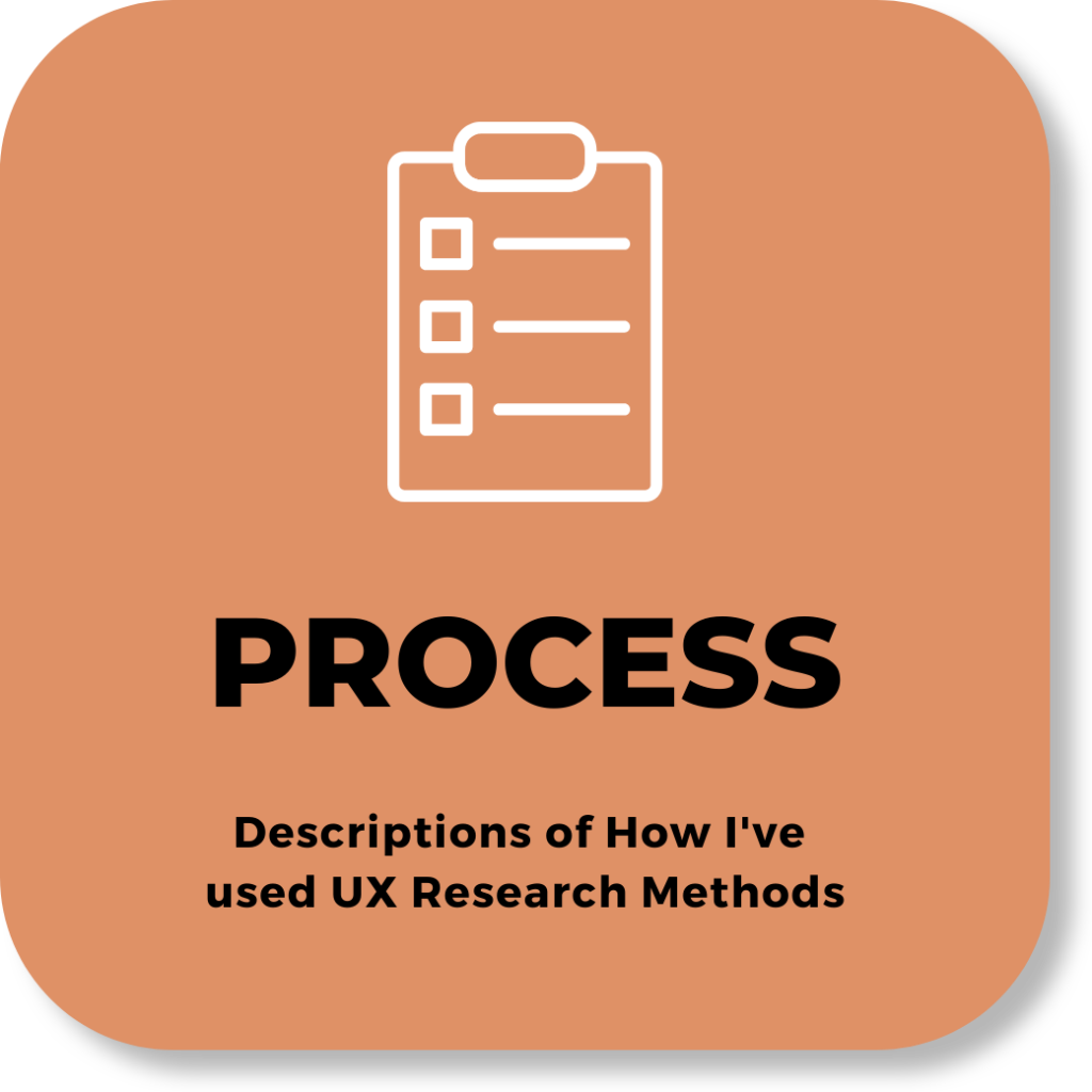 text: PROCESS - descriptions of how I've  used UX Research Methods